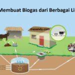 Cara Membuat Biogas dari Berbagai Limbah